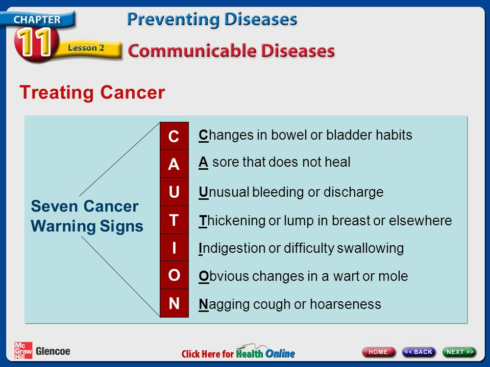 Treating Cancer C A U Seven Cancer Warning Signs T I O N
