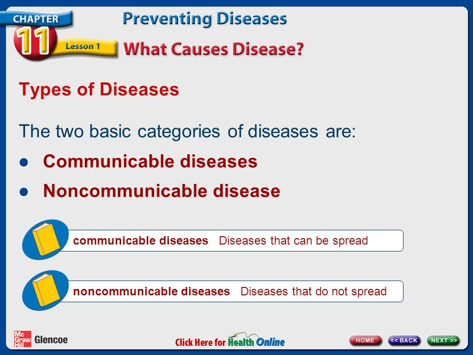 The two basic categories of diseases are: Communicable diseases