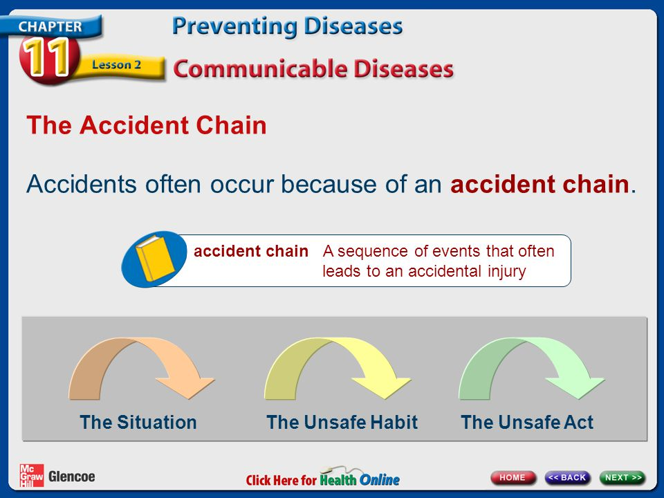 Accidents often occur because of an accident chain.