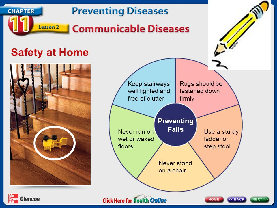 Safety at Home Preventing Falls