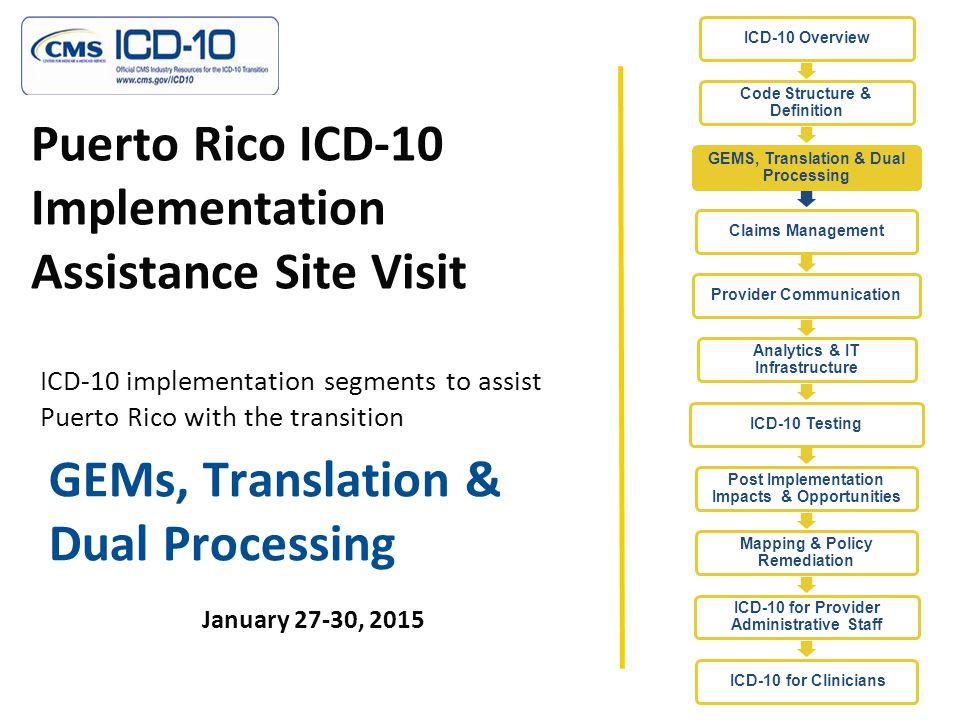 Agenda Translation GEM GEM Uses Reimbursement Maps Overview