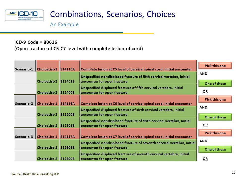 GEM Statistics* GEM Diagnosis Files (10 to 9)