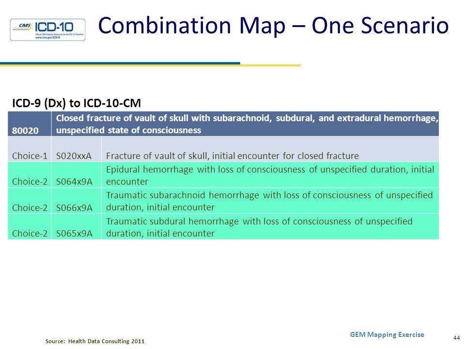 Combination Map – One Scenario