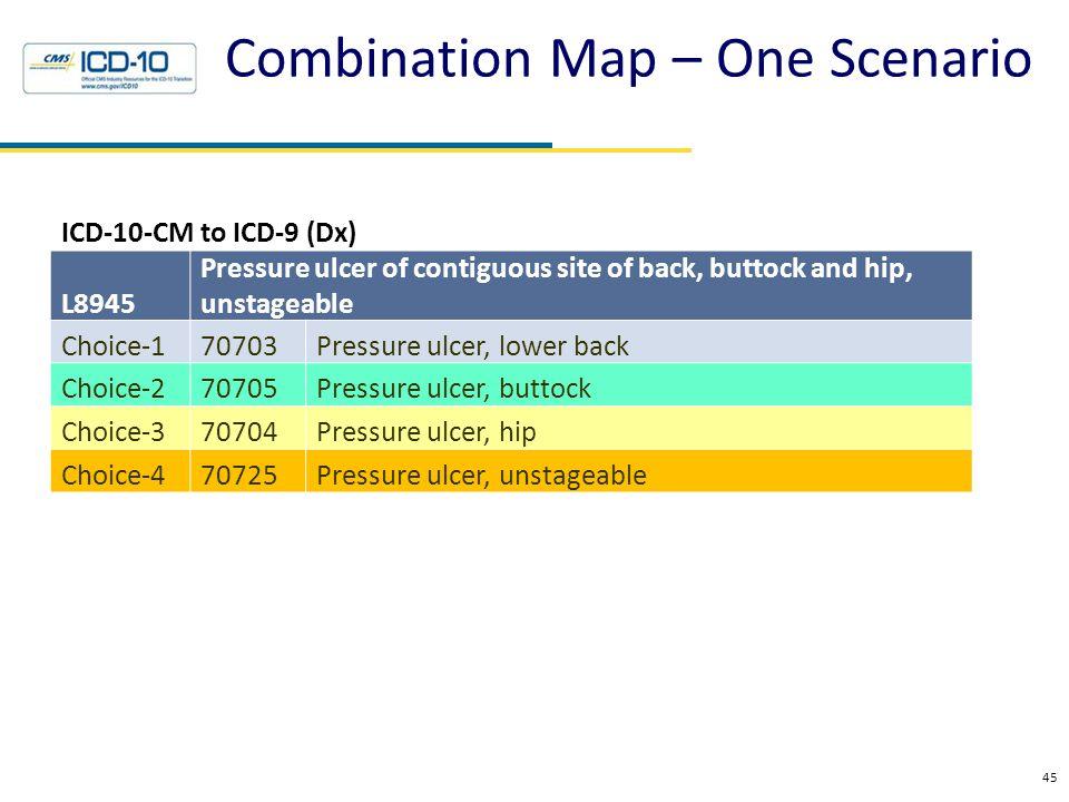 Combination Map - Multiple Scenarios