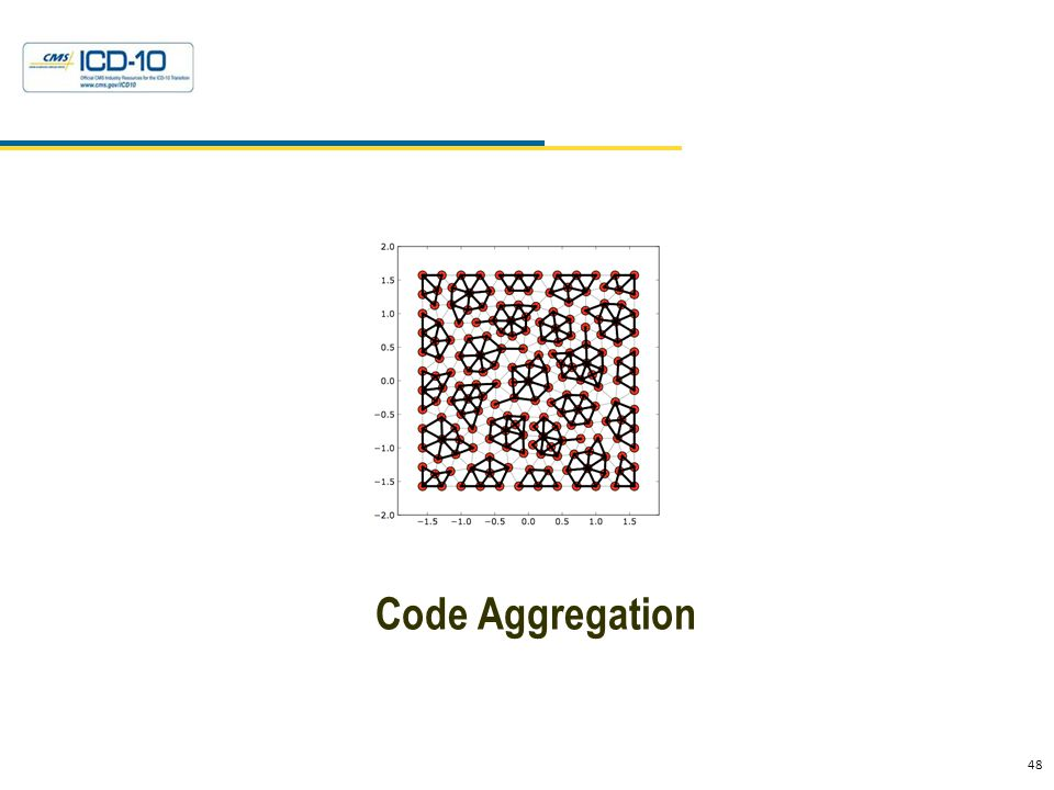 Redefining Code Aggregations Purpose