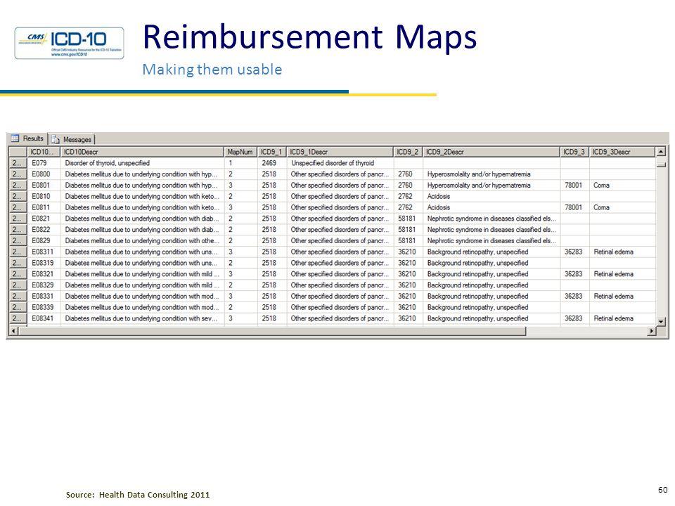 Reimbursement Maps Mapping Statistics