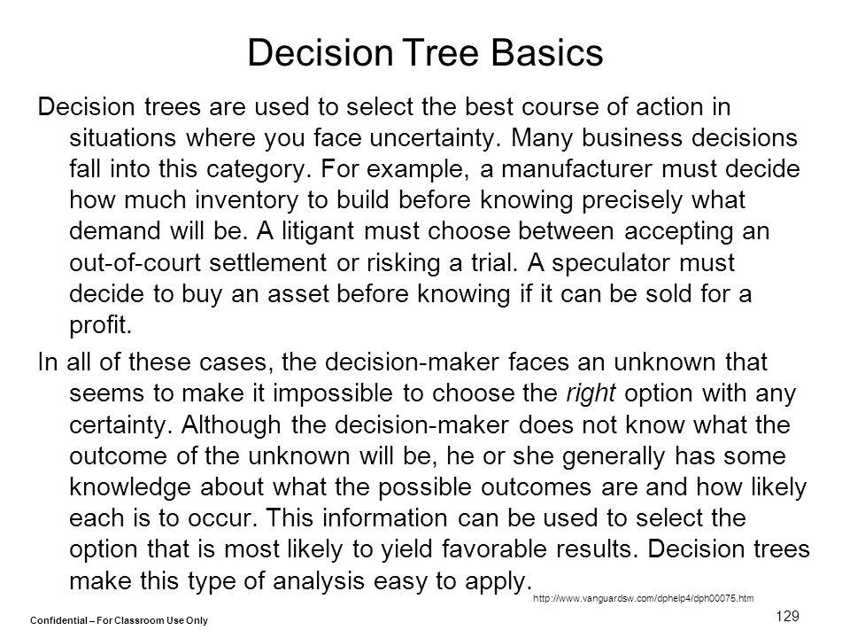 Decision Tree Basics