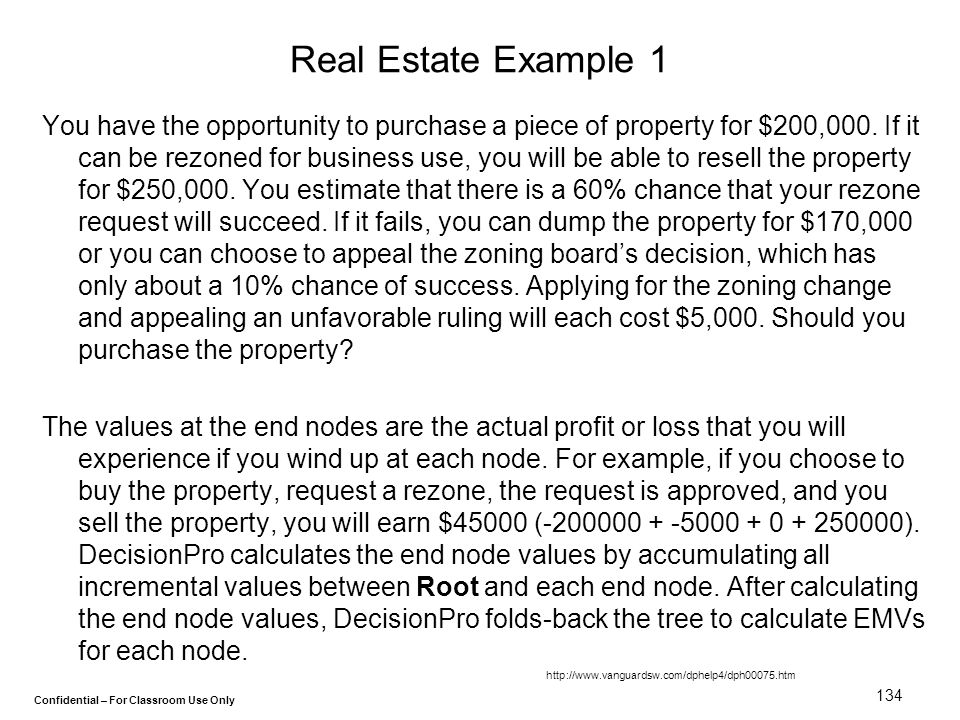Real Estate Example 1
