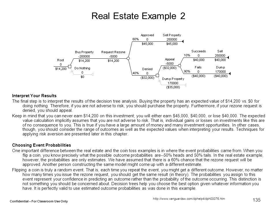 Real Estate Example 2 Interpret Your Results
