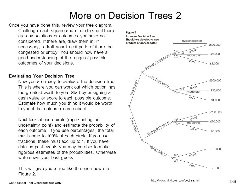 More on Decision Trees 2