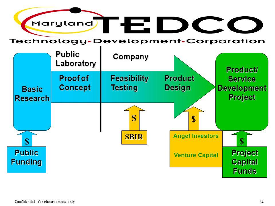 $ $ $ $ Public Laboratory Company Basic Research Product/ Service