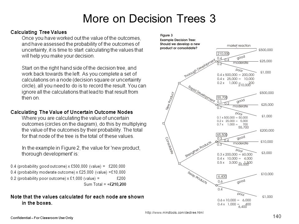 More on Decision Trees 3