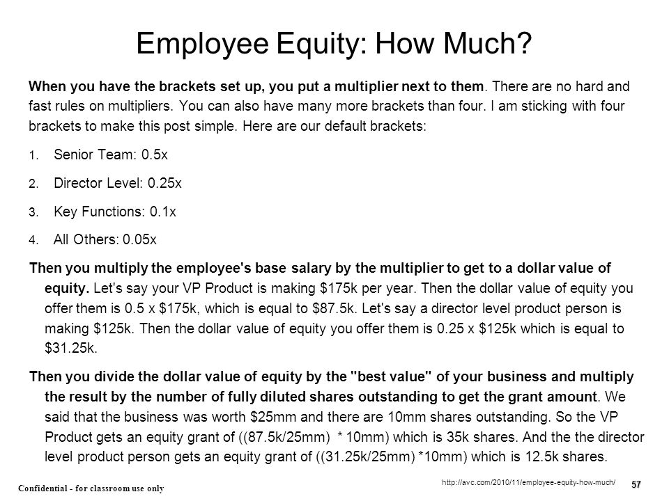 Employee Equity: How Much