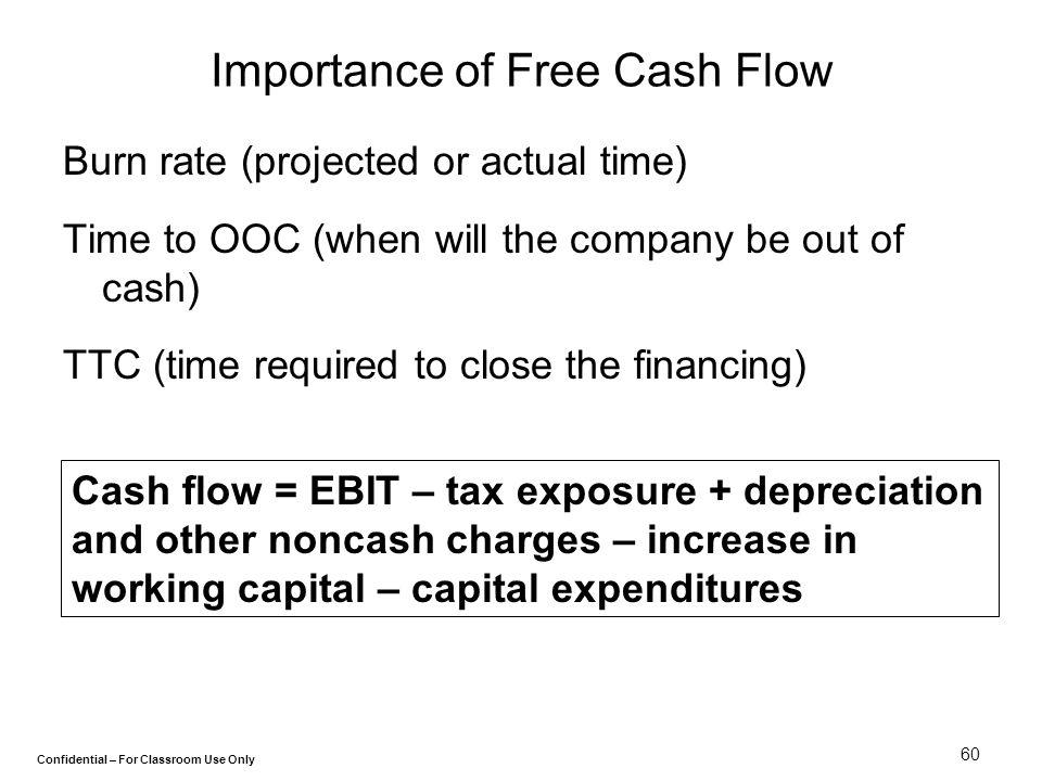 Importance of Free Cash Flow