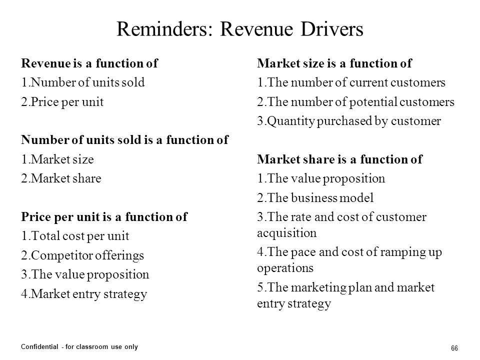 Reminders: Revenue Drivers