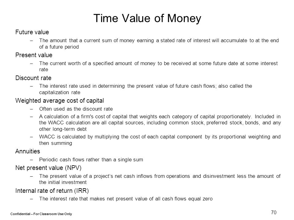 Time Value of Money Future value Present value Discount rate