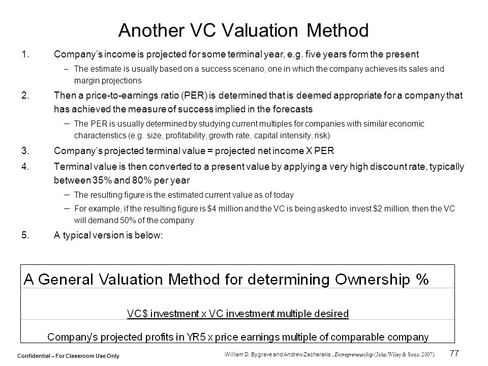 Another VC Valuation Method
