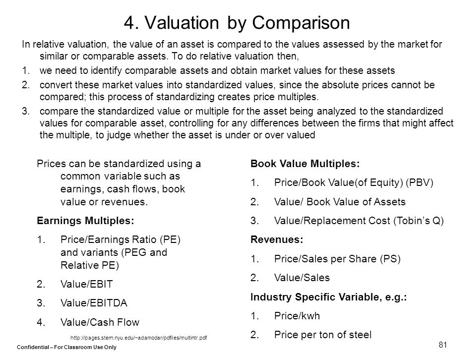 4. Valuation by Comparison