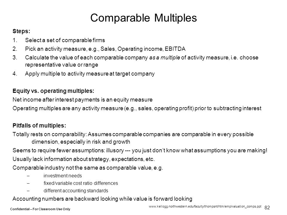 Comparable Multiples Steps: Select a set of comparable firms