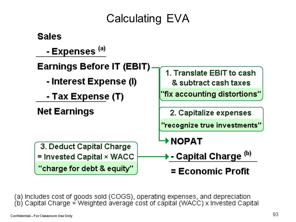 Calculating EVA