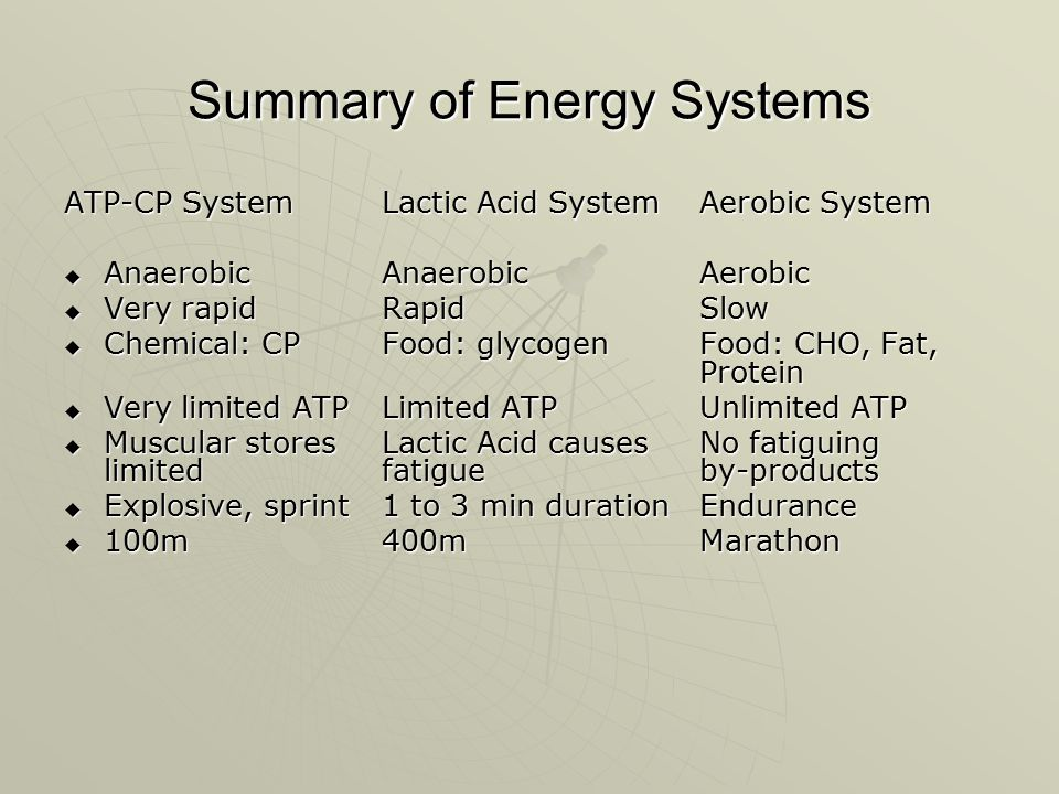 Summary of Energy Systems