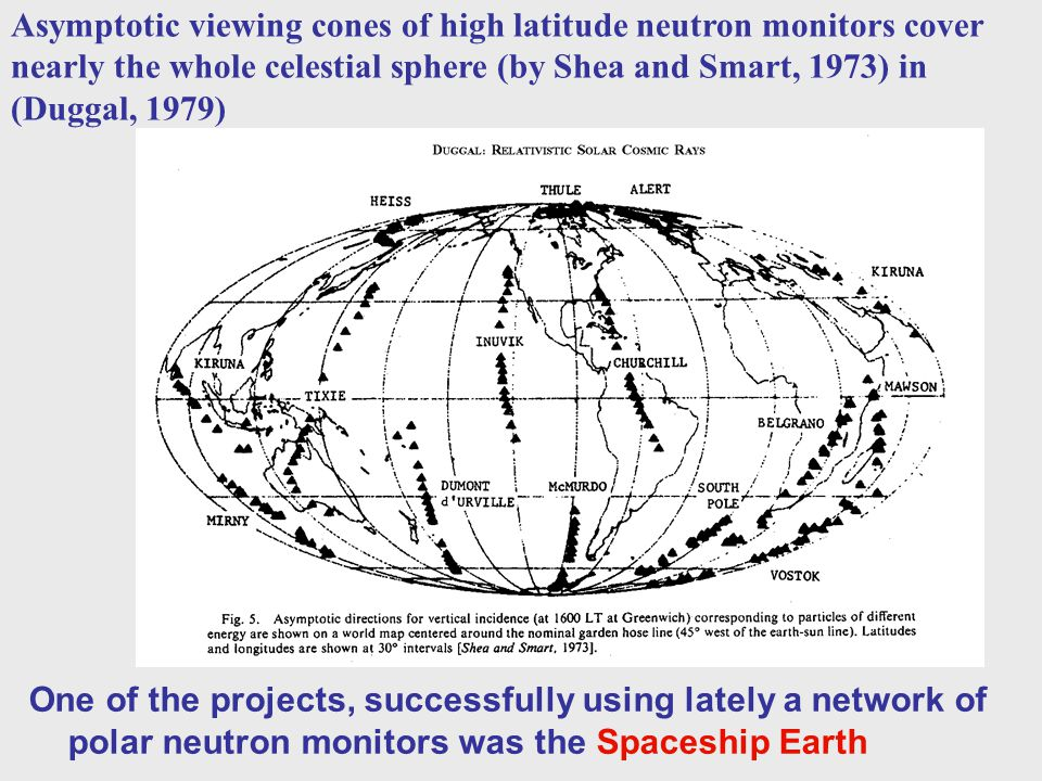 Asymptotic viewing cones of high latitude neutron monitors cover nearly the whole celestial sphere (by Shea and Smart, 1973) in (Duggal, 1979)