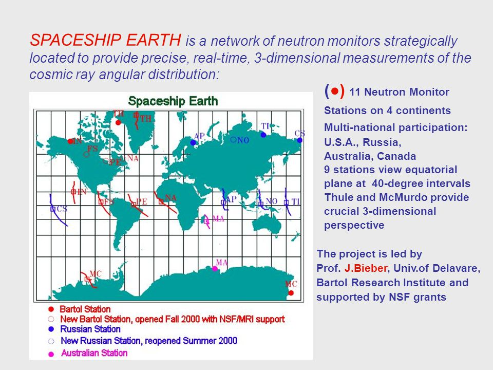 SPACESHIP EARTH is a network of neutron monitors strategically located to provide precise, real-time, 3-dimensional measurements of the cosmic ray angular distribution: