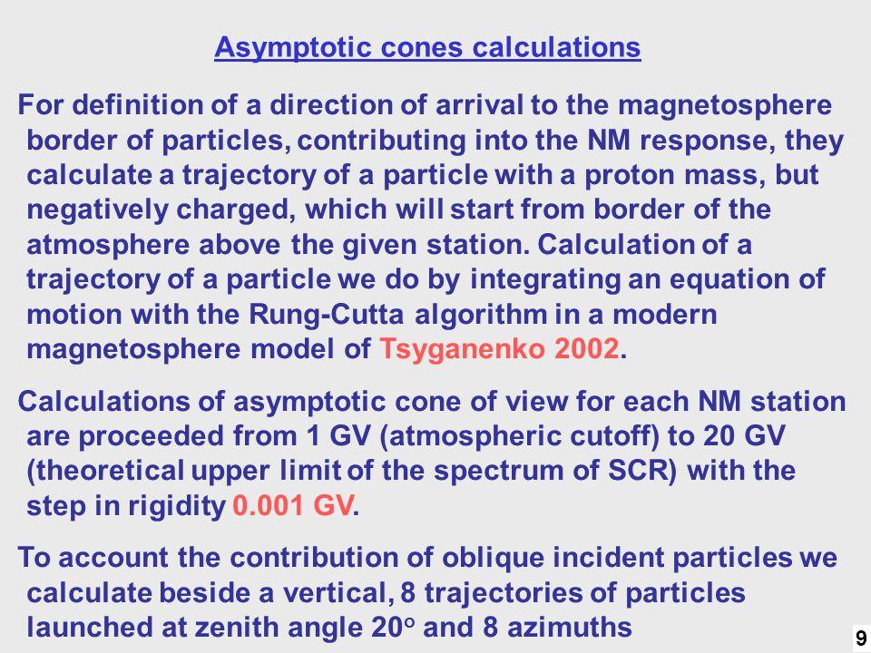 Asymptotic cones calculations
