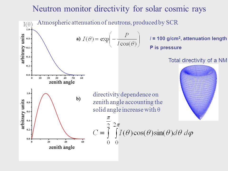 Neutron monitor directivity for solar cosmic rays