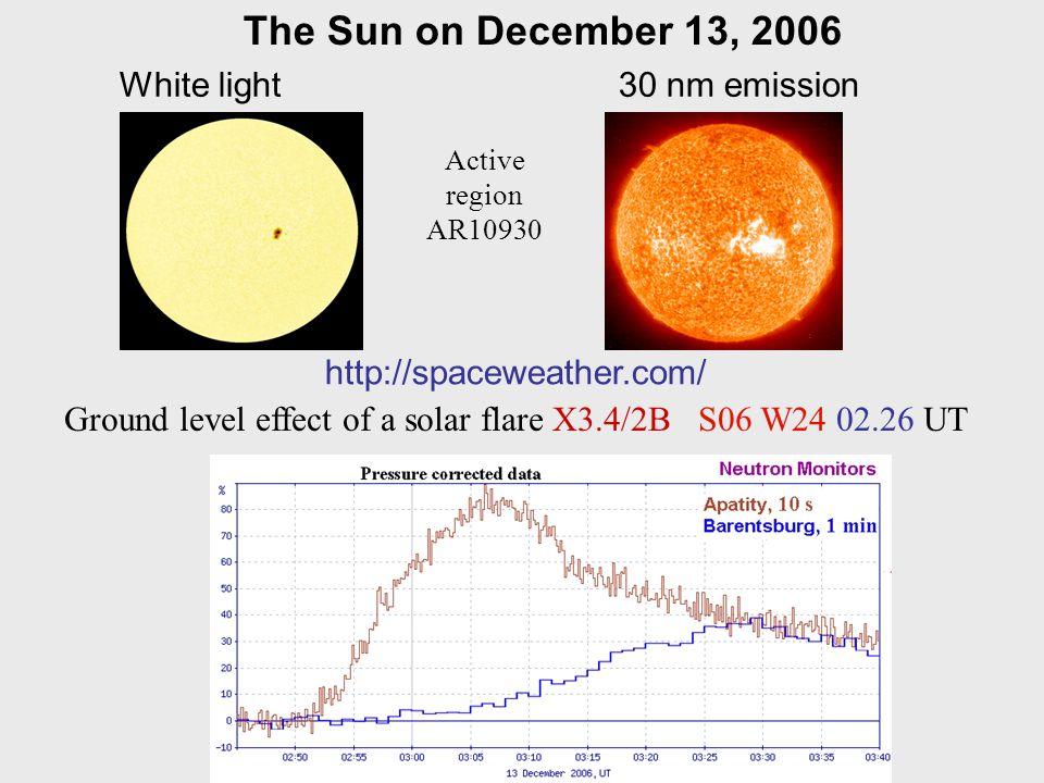 The Sun on December 13, 2006 White light 30 nm emission