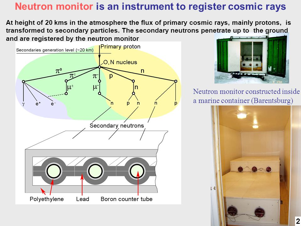 Neutron monitor is an instrument to register cosmic rays