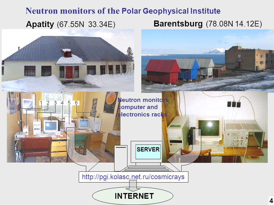 Neutron monitors of the Polar Geophysical Institute