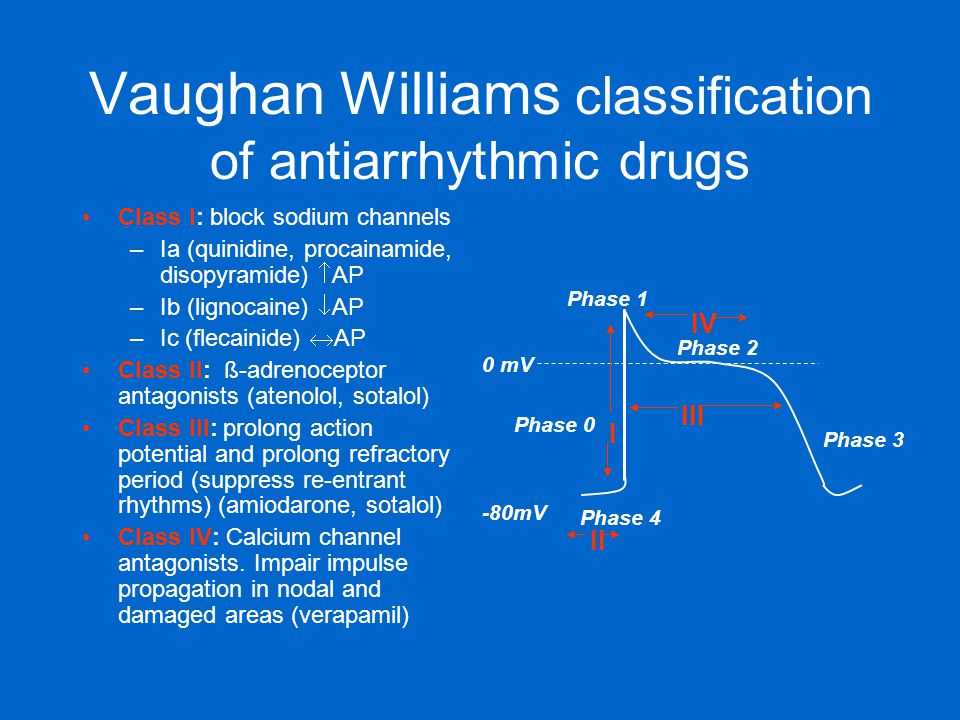 Vaughan Williams classification of antiarrhythmic drugs