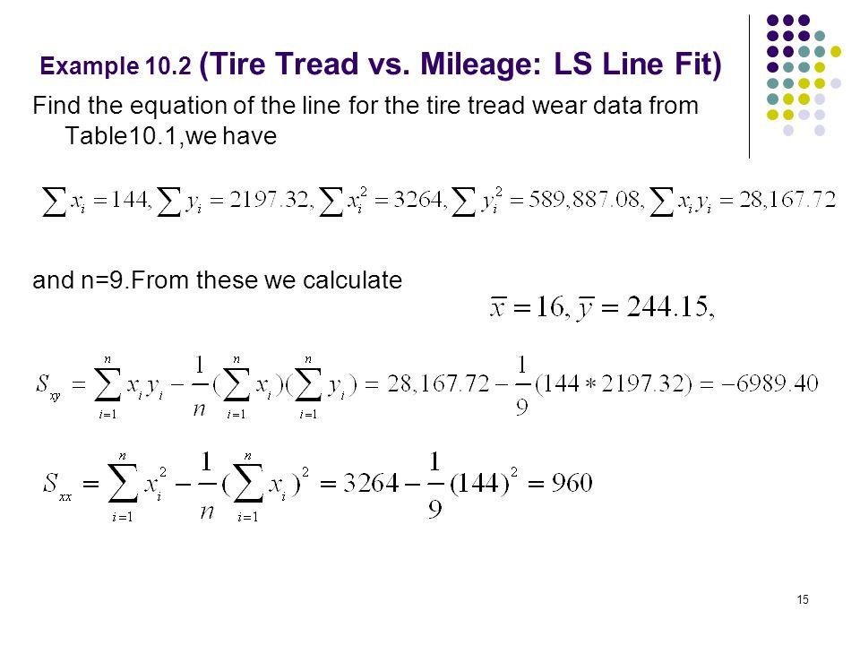 Example 10.2 (Tire Tread vs. Mileage: LS Line Fit)
