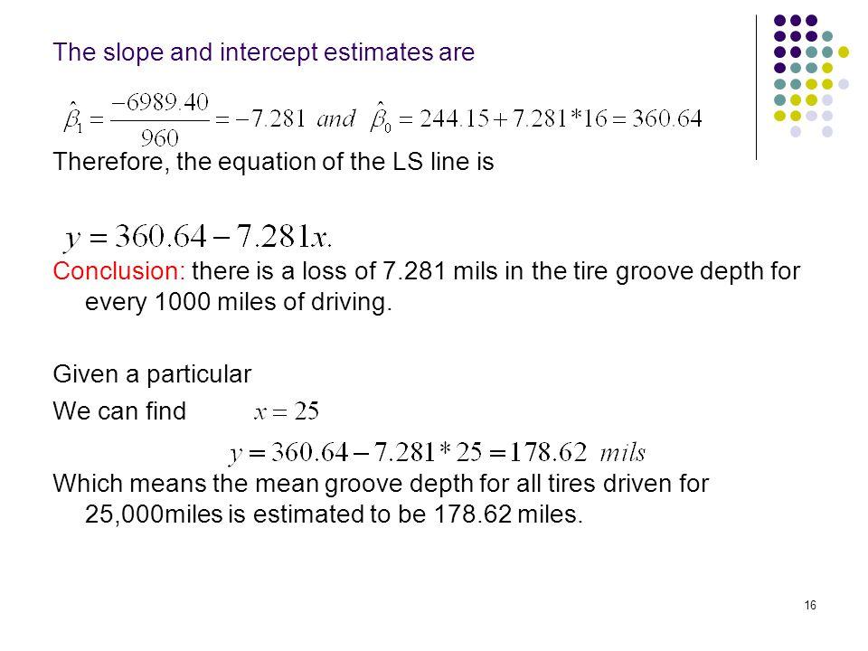 The slope and intercept estimates are