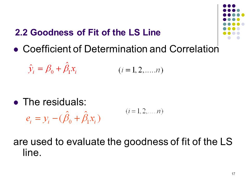 2.2 Goodness of Fit of the LS Line