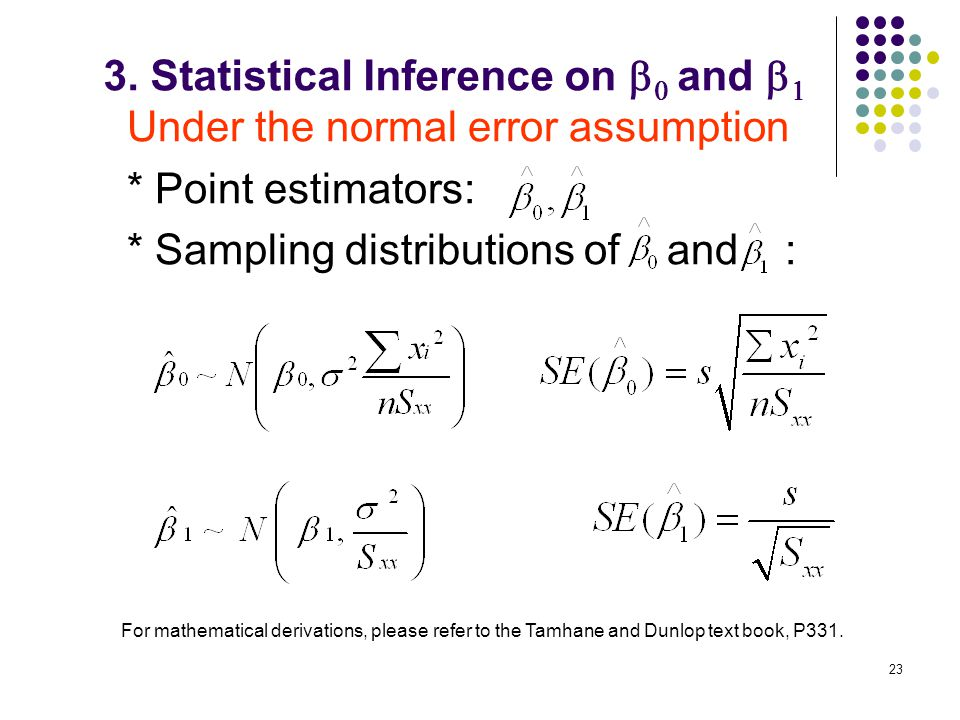 Under the normal error assumption * Point estimators: