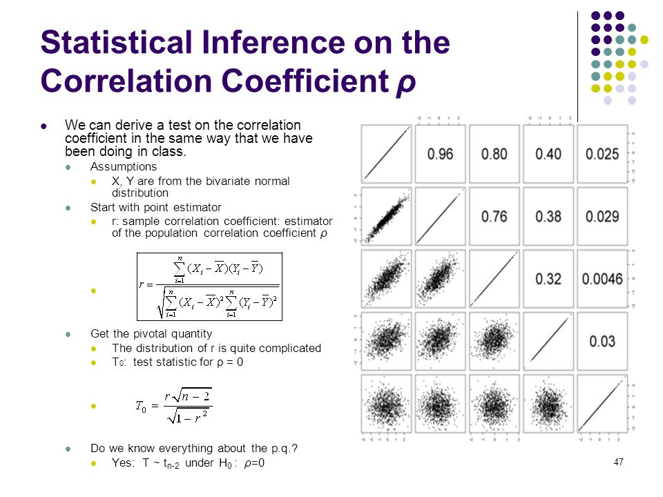 Statistical Inference on the Correlation Coefficient ρ
