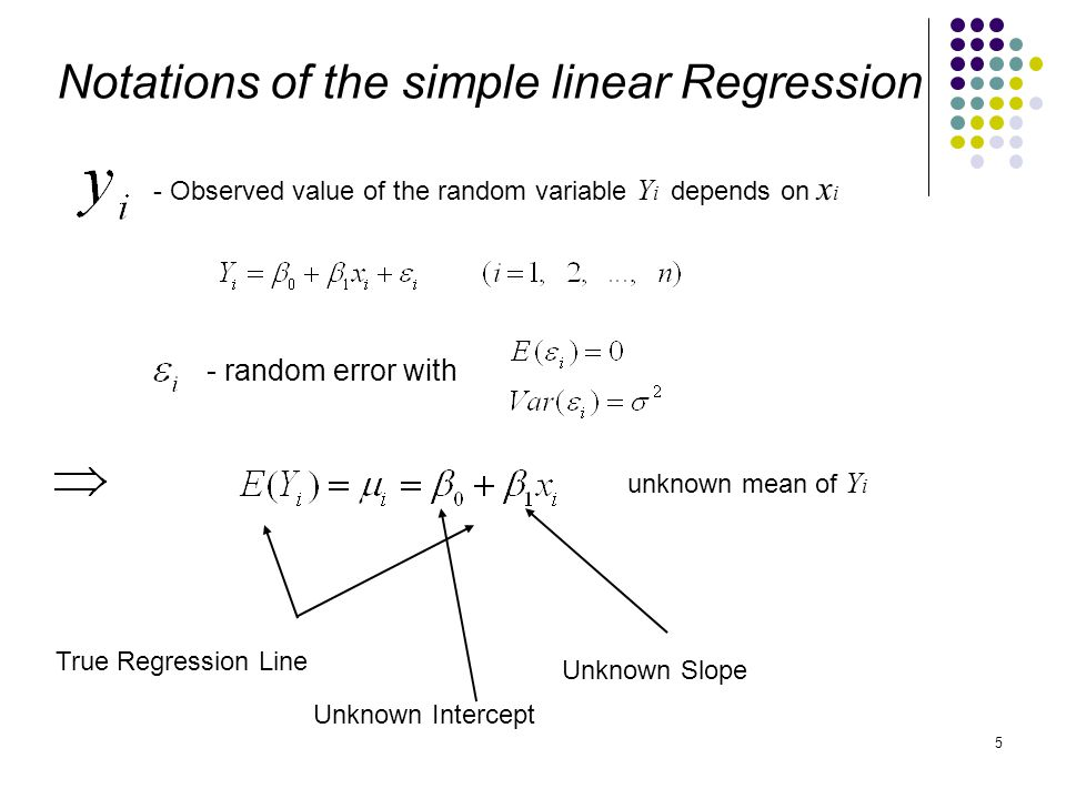 Notations of the simple linear Regression