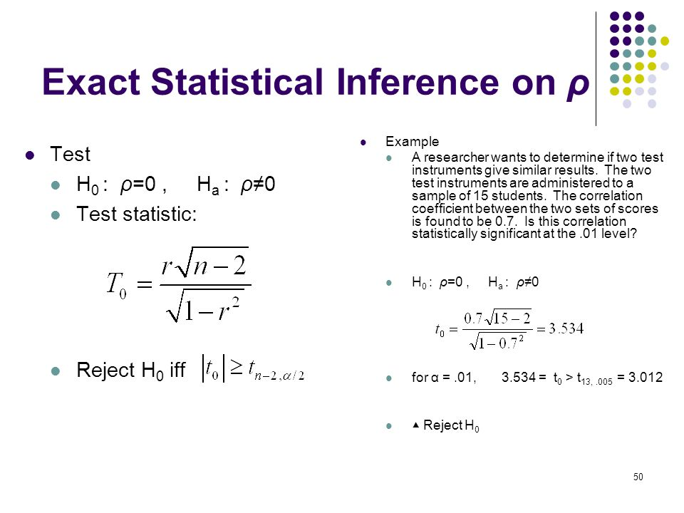 Exact Statistical Inference on ρ