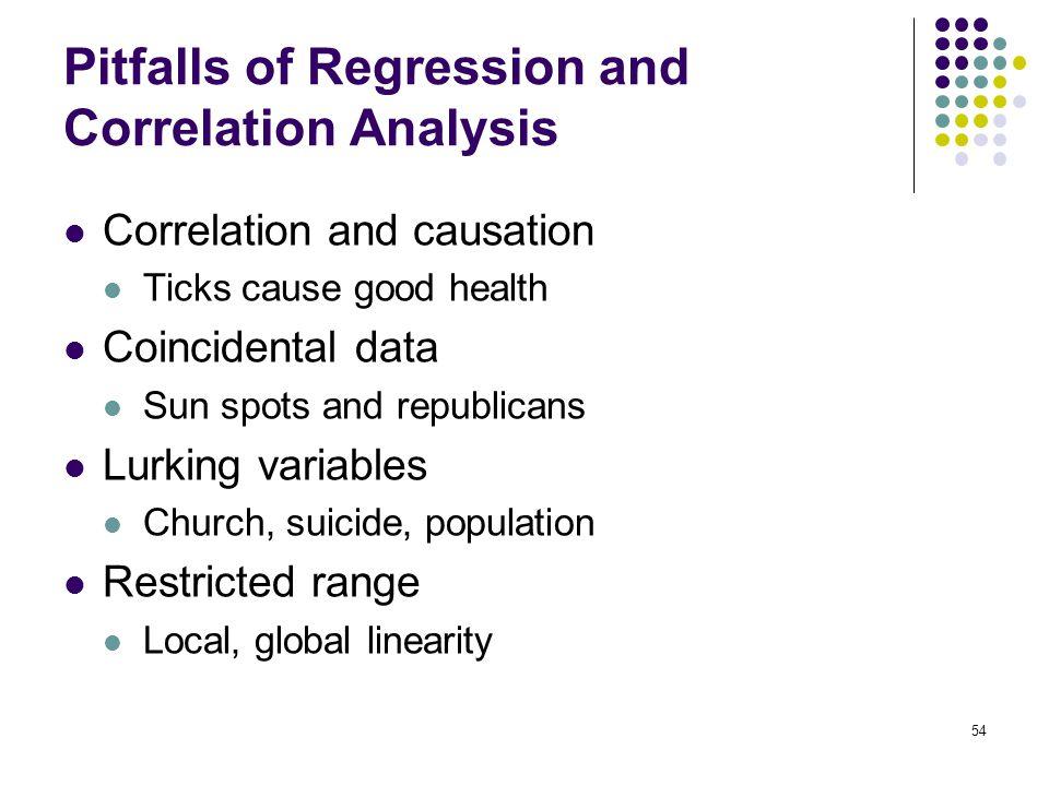 Pitfalls of Regression and Correlation Analysis