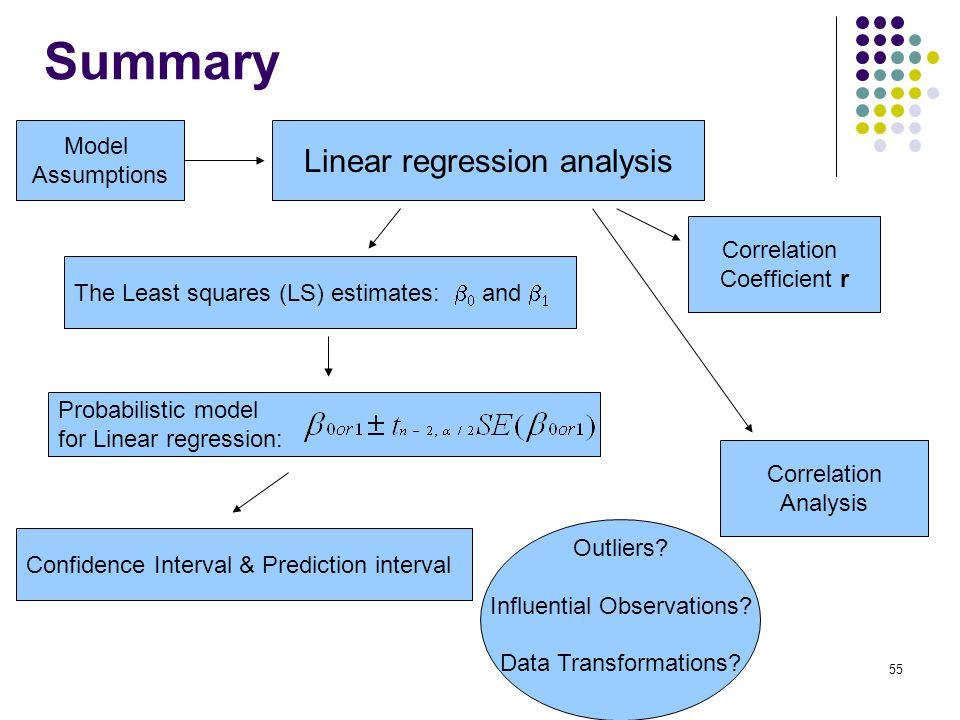 Summary Linear regression analysis Model Assumptions Correlation