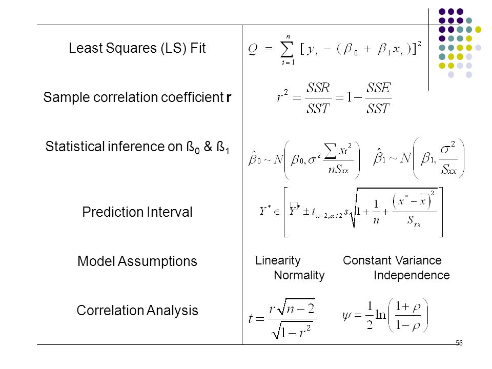 Sample correlation coefficient r
