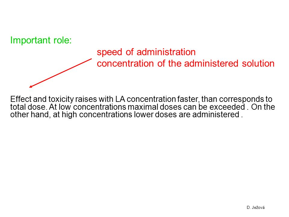 speed of administration concentration of the administered solution