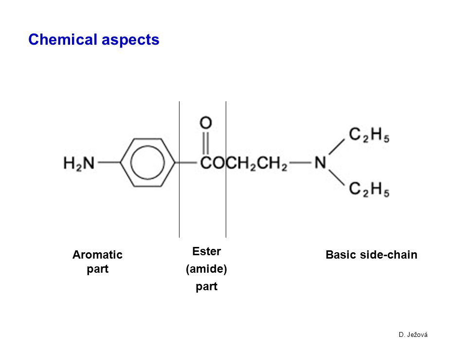 Chemical aspects Aromatic part Ester (amide) part Basic side-chain