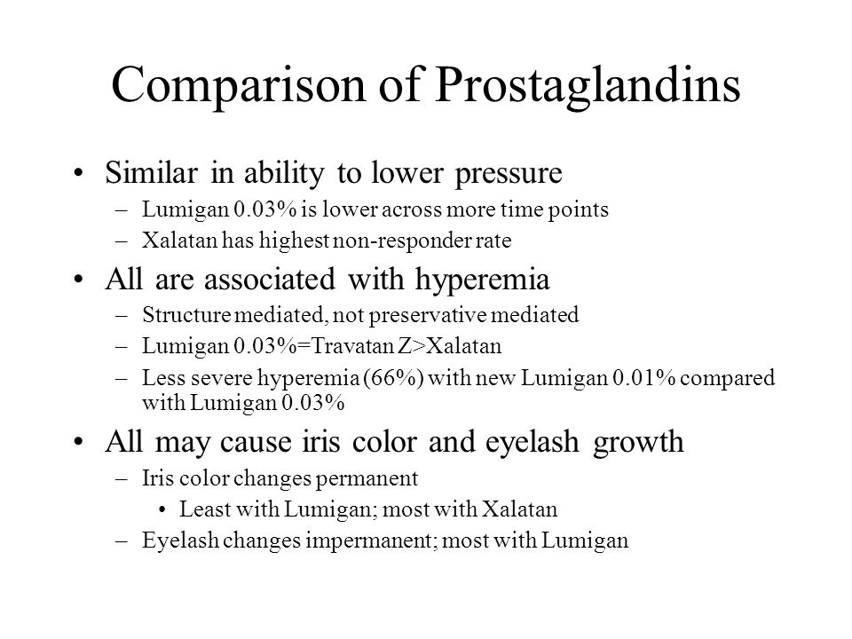 Comparison of Prostaglandins