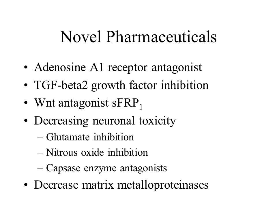 Novel Pharmaceuticals