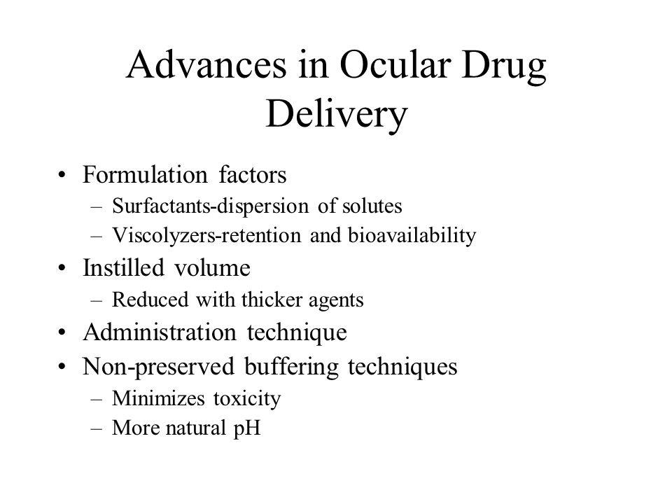 Advances in Ocular Drug Delivery