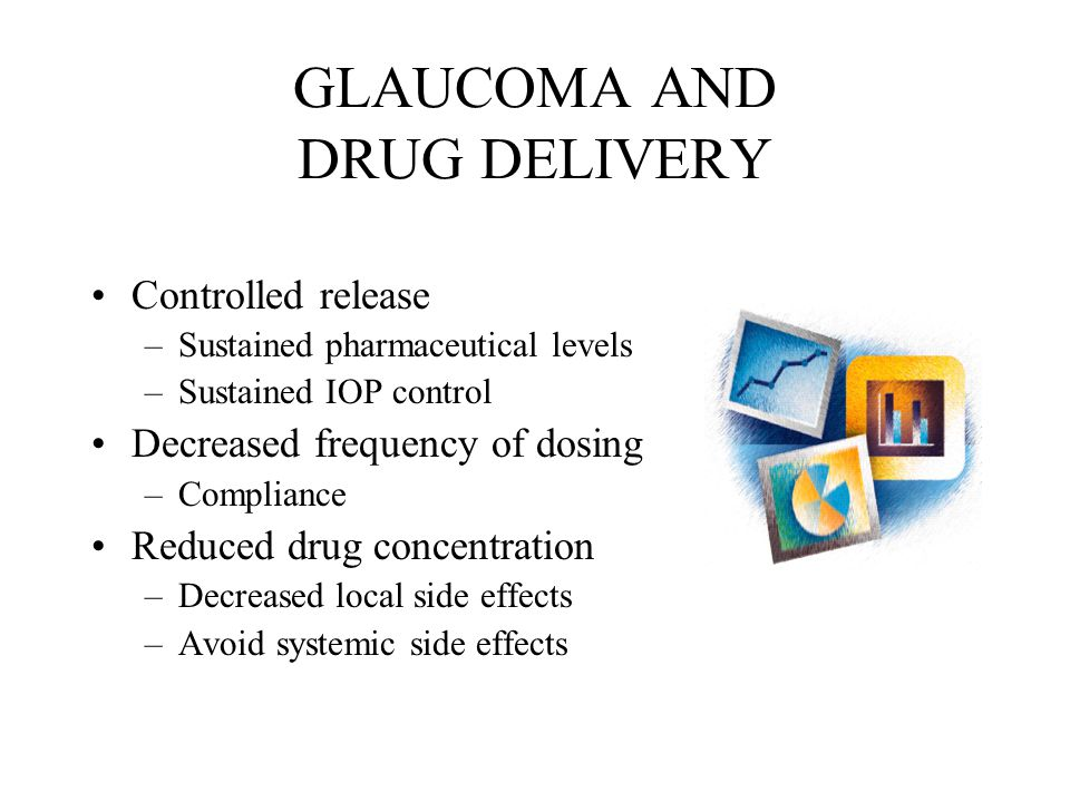 GLAUCOMA AND DRUG DELIVERY