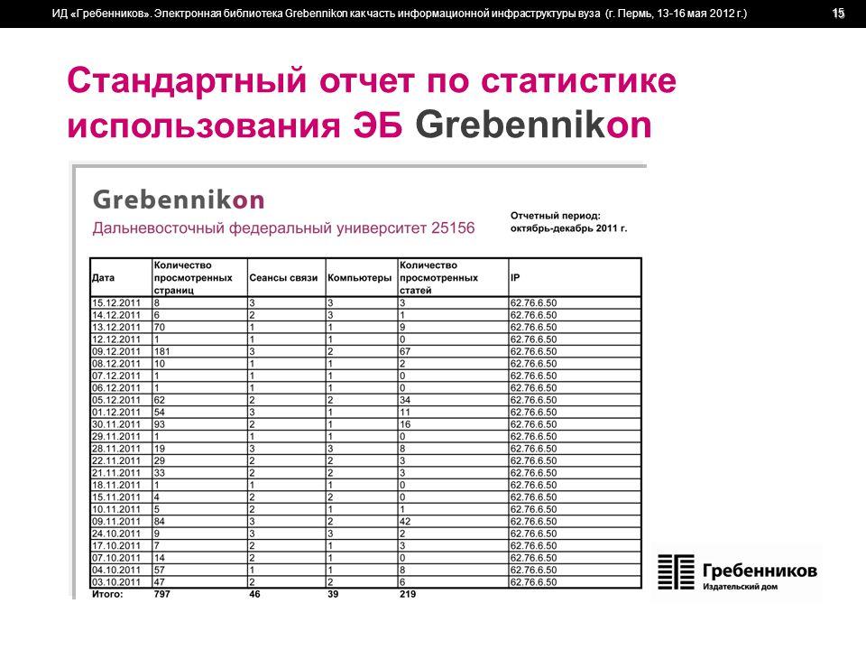 Стандартный отчет по статистике использования ЭБ Grebennikon